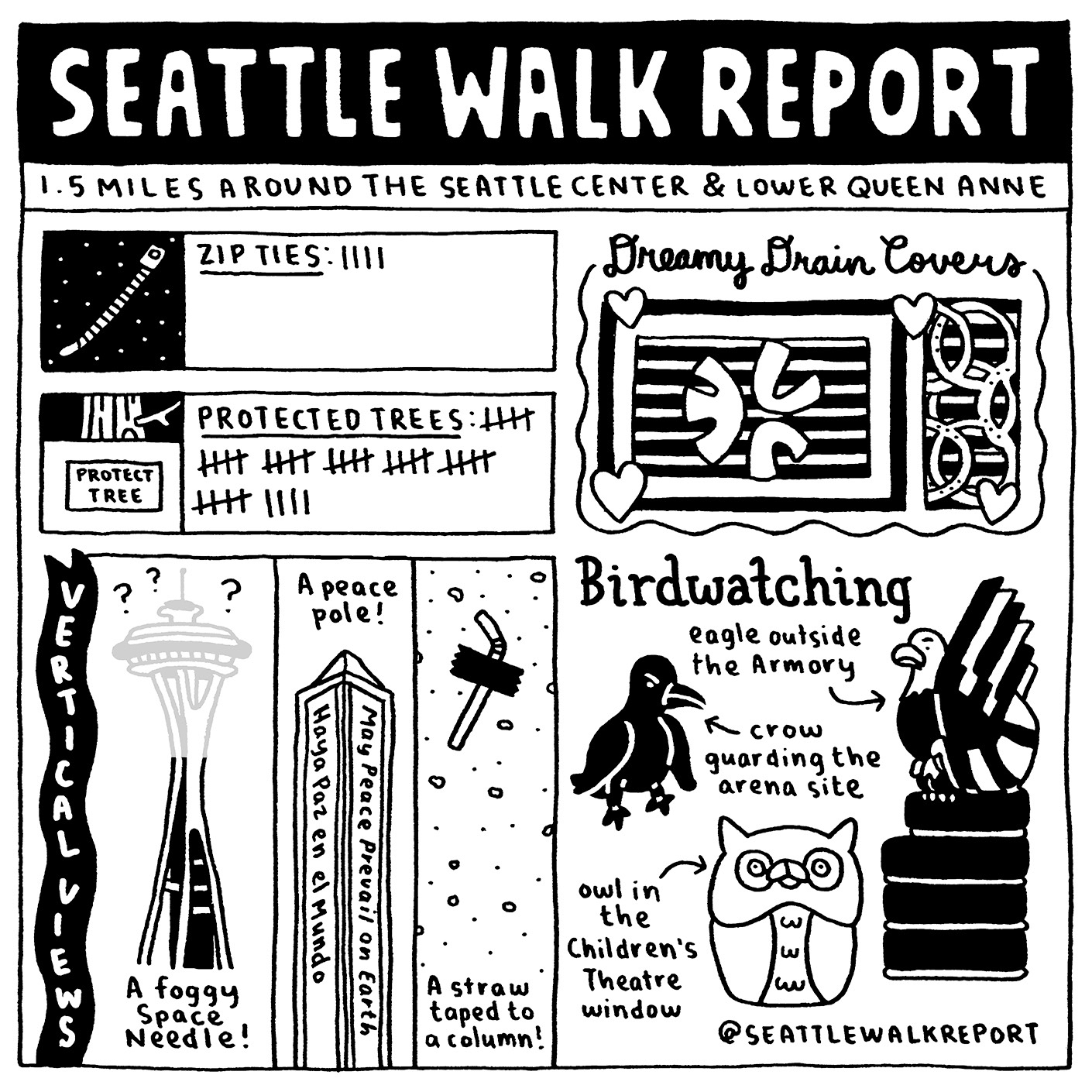 Seattle Walk Report comic about Seattle Center